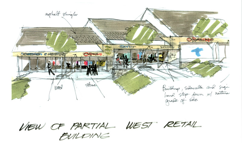 Property Concepts Inc Oswego
